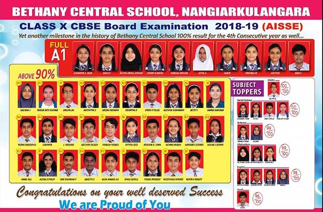 class 10 2018-'19 results